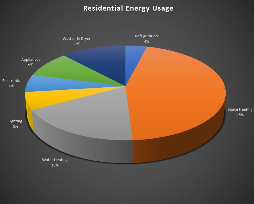 Electric%20Water%20Heater%20Graphic.JPG